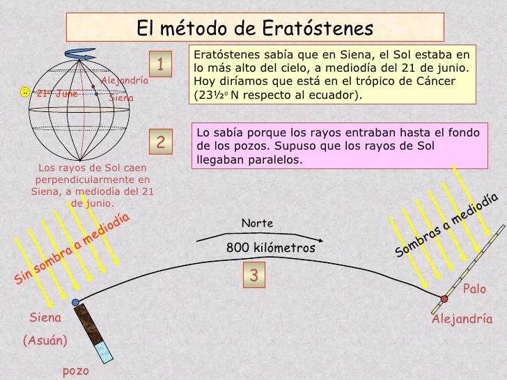 eratostenes-10-728