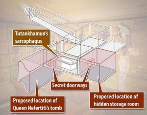 esquema-camaras-secretas-tumba-tutankamon