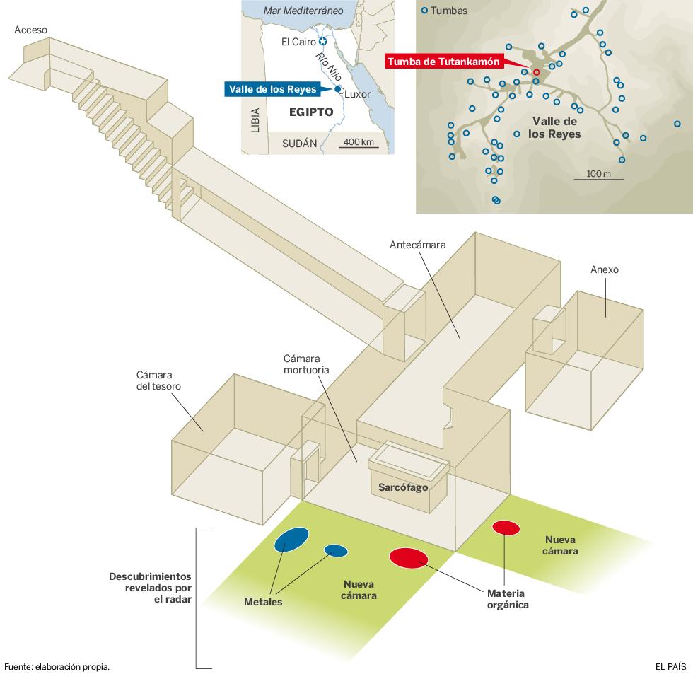 Espacios vacíos en los muros norte y oeste de la KV62. (Diario el País.Cultura. 2016)