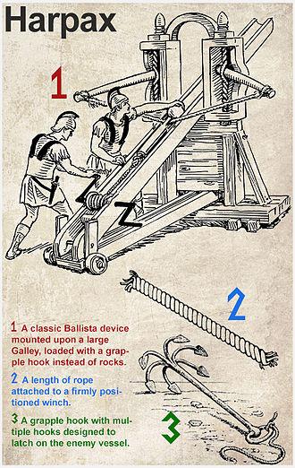 Armamento naval romano: Harpax. ( S.I a.C.). Fuente: http://bit.ly/2l8L1TE