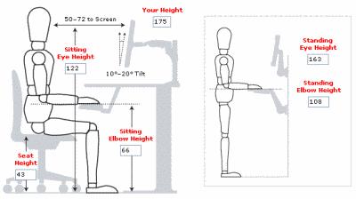 Apuntes inform tica aplicada a la gesti n p blica for Altura de un escritorio