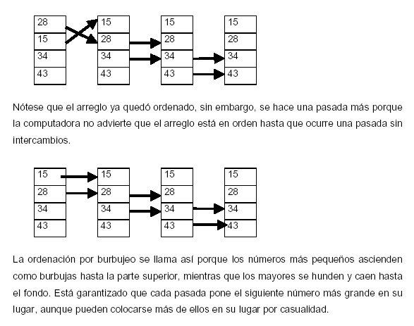 ordenacion burbuja. IAGP