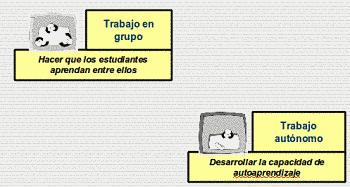 Enseñanza: modalidades organizativas no presenciales