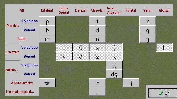 ENGLISH SEGMENTAL PHONETICS