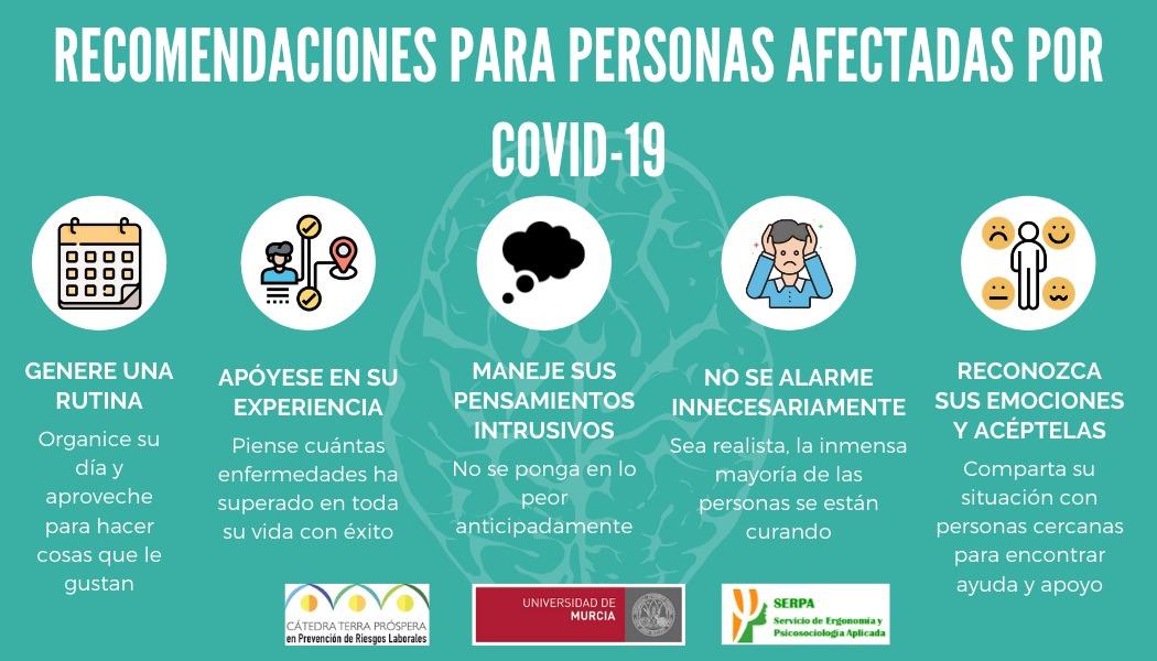 Infografía Personas afectadas