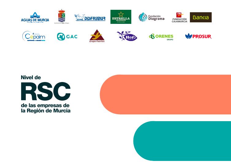Nivel de RSC de las empresas murcianas