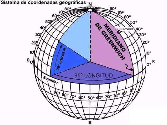 Contents of 2 Coordenadas geográficas