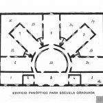 Propuesta de edificio panóptico para escuela graduada. Modelo rotonda. R. Blanco