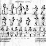 British &  Foreing School Society. Posturas y posiciones de los alumnos.