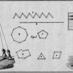 Aparatos y material didáctico de las escuelas de párvulos (Montesino)