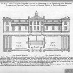 Planos de fachada y planta primera de una escuela de formación de maestros (Training School) erigida en Greenock, Escocia (David Stow).