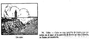 Figura 12.6. Definición y dibujo de un cabo. Dalmau, J. (1936). Enciclopedia cíclico-pedagógica. Grado Medio. Gerona Salvat, p. 270.