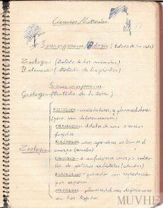 Figura 8.3. Cuaderno del alumno (sin año)
