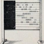 Tablero contador (Bastinos, 1881)