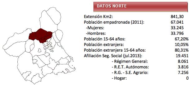 20130800norte
