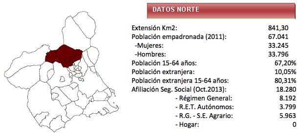 20131100norte