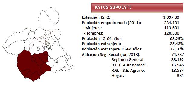 20130700suroeste