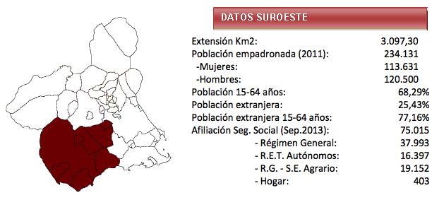 20131000suroeste