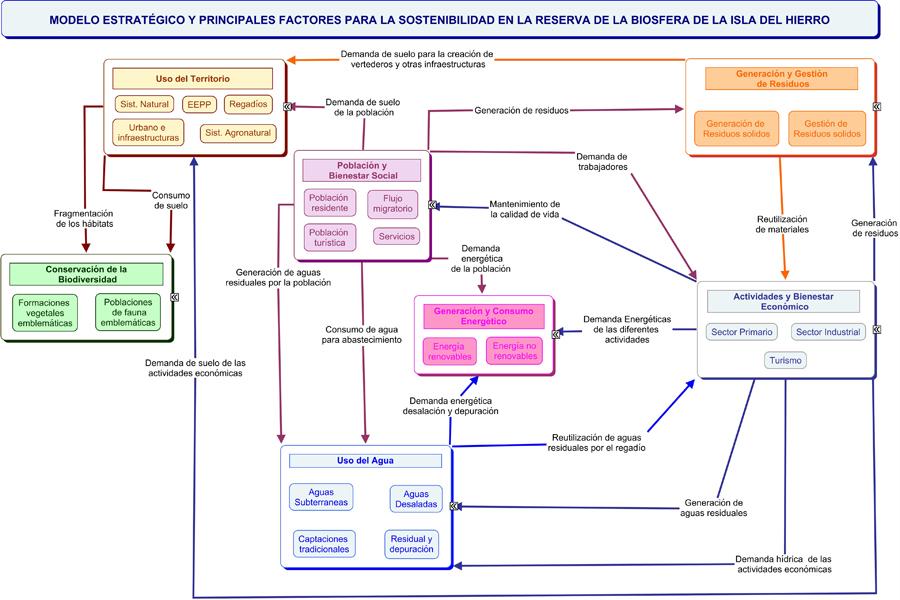 Observatorio de la sostenibilidad en la regi n de murcia for Modelo demanda clausula suelo